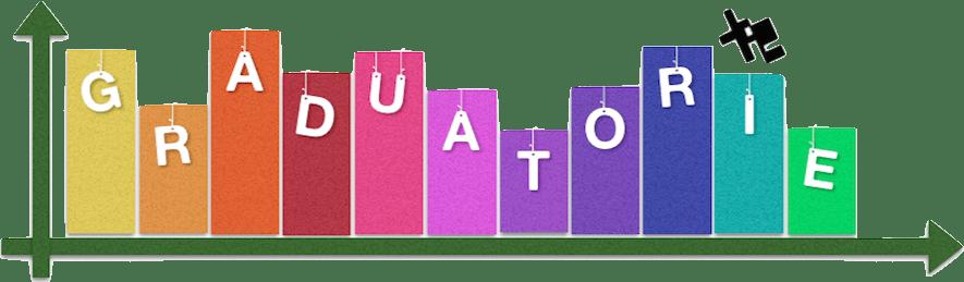 Avviso pubblicazione Graduatorie ad esaurimento provvisorie: Infanzia – primaria (1)