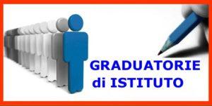 Pubblicazioni provvisorie Graduatorie interne